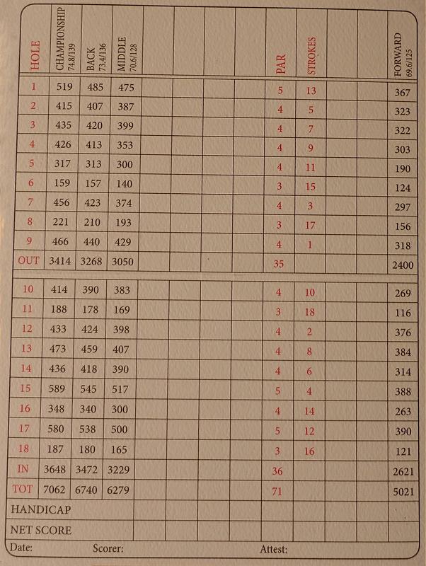 BostonGC-Scorecard.jpg